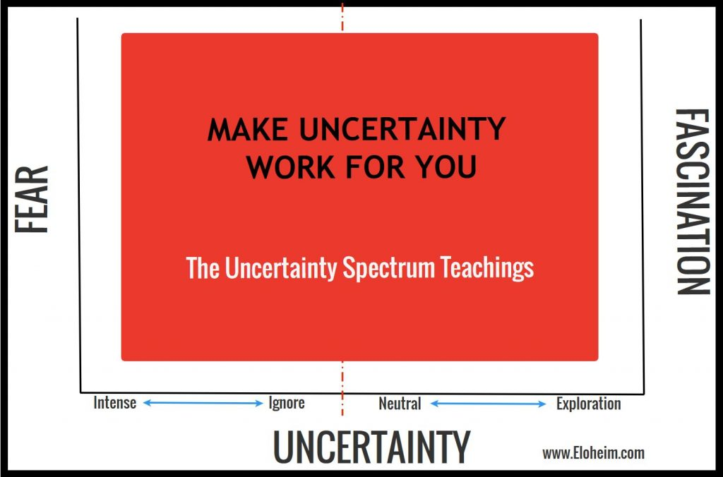 uncertainty2