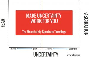 Make_Uncertainty_Work_For_You_Veronica_Torres